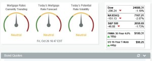 Mortgage Rate Market update 10.26.2018