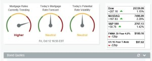 Mortgage Rate Update for Texas Oct 12