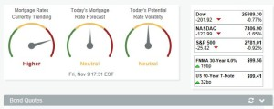Mortgage Rate Market update 11.9.2018