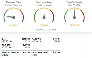 Mortgage Rate Market update 12.21.2018